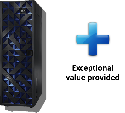 IBM-Data Warehouse Appliance
