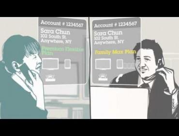 IBM InfoSphere MDM Solutions for Telecommunications