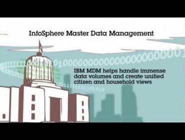 Master Data Management (MDM) for Government